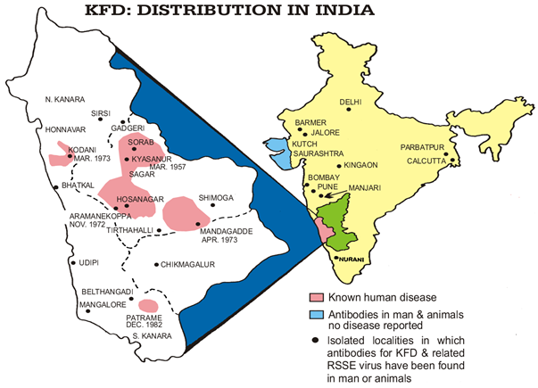 KFD-Distribution-In-India